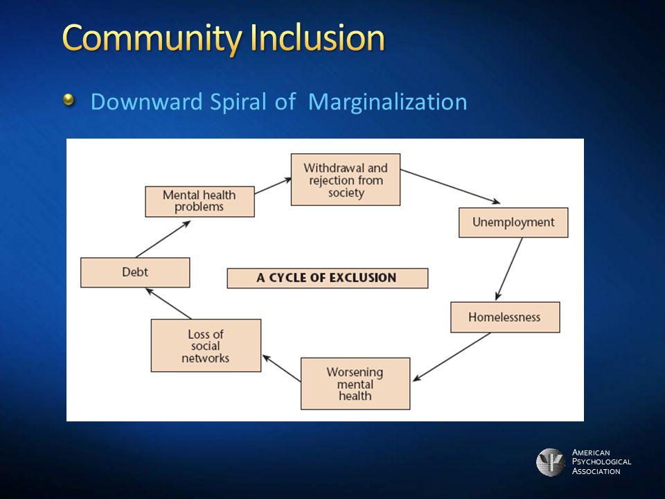 A MERICAN P SYCHOLOGICAL A SSOCIATION Downward Spiral of Marginalization