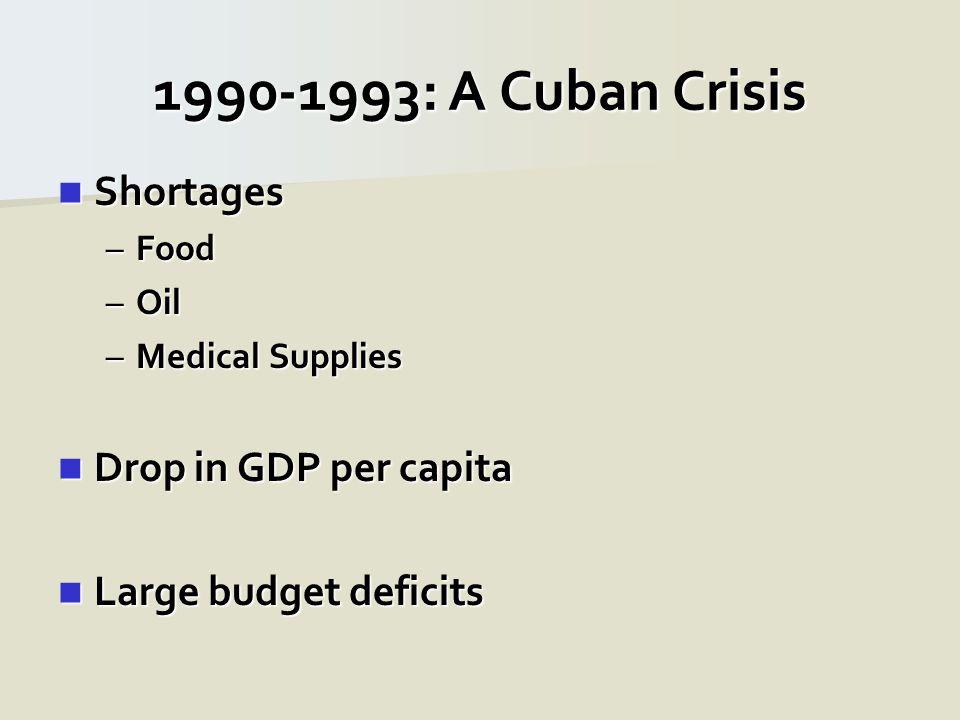 1990-1993: A Cuban Crisis Shortages Shortages –Food –Oil –Medical Supplies Drop in GDP per capita Drop in GDP per capita Large budget deficits Large budget deficits