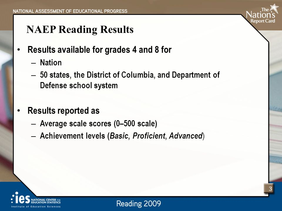 NAEP Reading Results Results available for grades 4 and 8 for – Nation – 50 states, the District of Columbia, and Department of Defense school system