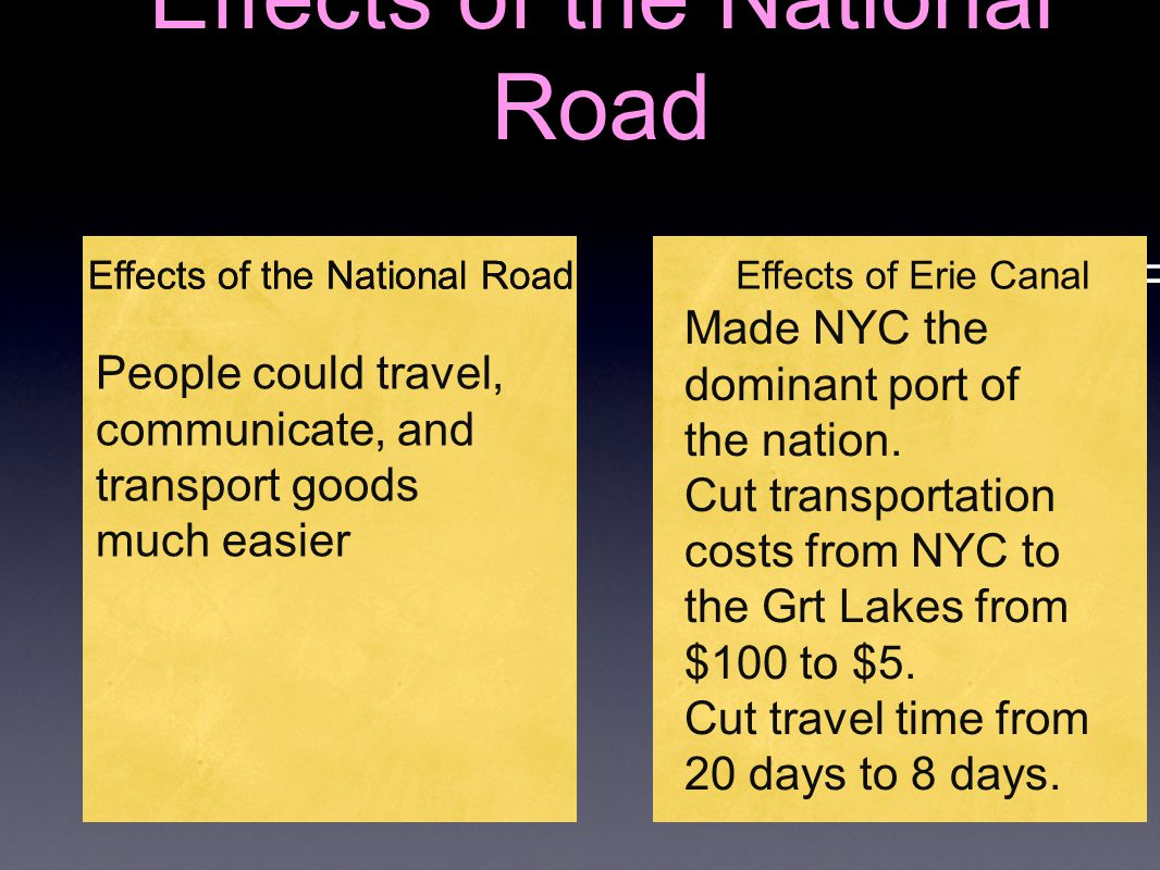 Effects of the National Road Farming Methods in NW Territory Effects of the National RoadEffects of Erie Canal People could travel, communicate, and t