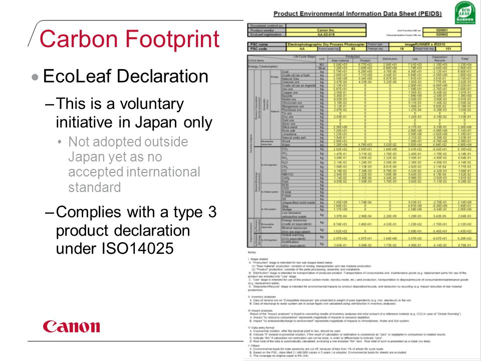 Carbon Footprint  EcoLeaf Declaration –This is a voluntary initiative in Japan only Not adopted outside Japan yet as no accepted international standard –Complies with a type 3 product declaration under ISO14025