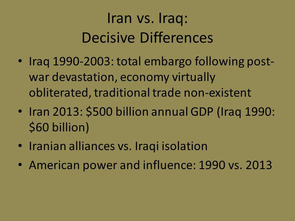 Iran vs.