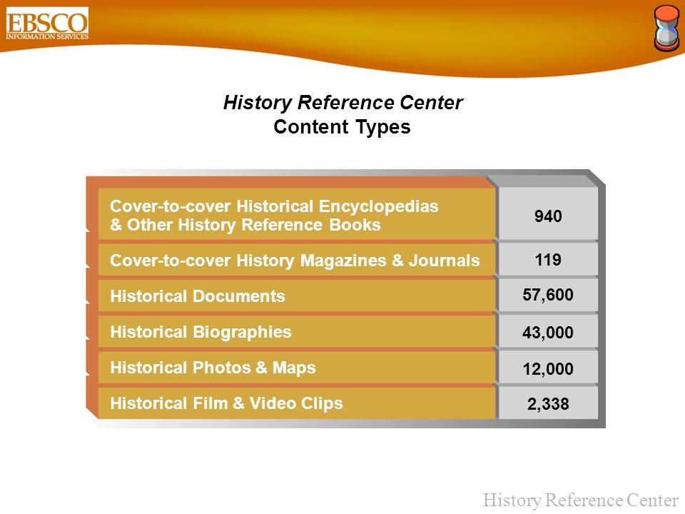 History Reference Center Cover-to-cover Historical Encyclopedias & Other History Reference Books Cover-to-cover History Magazines & Journals Historical Documents Historical Biographies Historical Photos & Maps Historical Film & Video Clips 940 119 57,600 43,000 12,000 2,338 History Reference Center Content Types