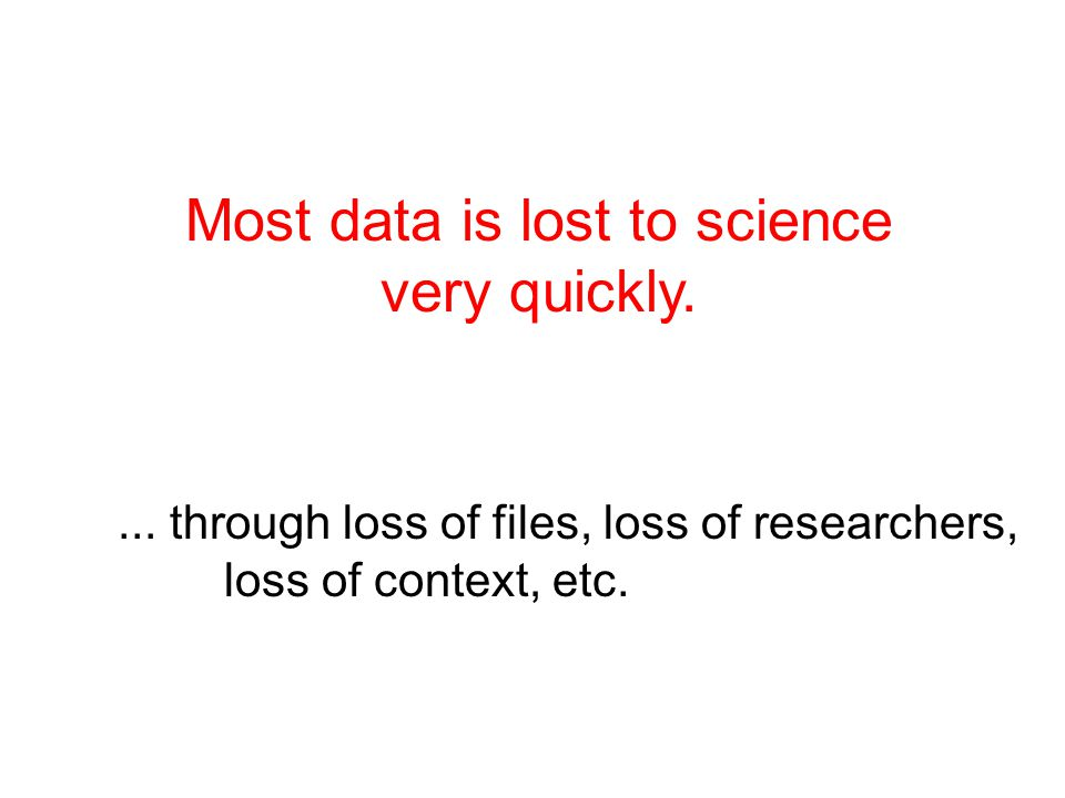 Most data is lost to science very quickly.... through loss of files, loss of researchers, loss of context, etc.