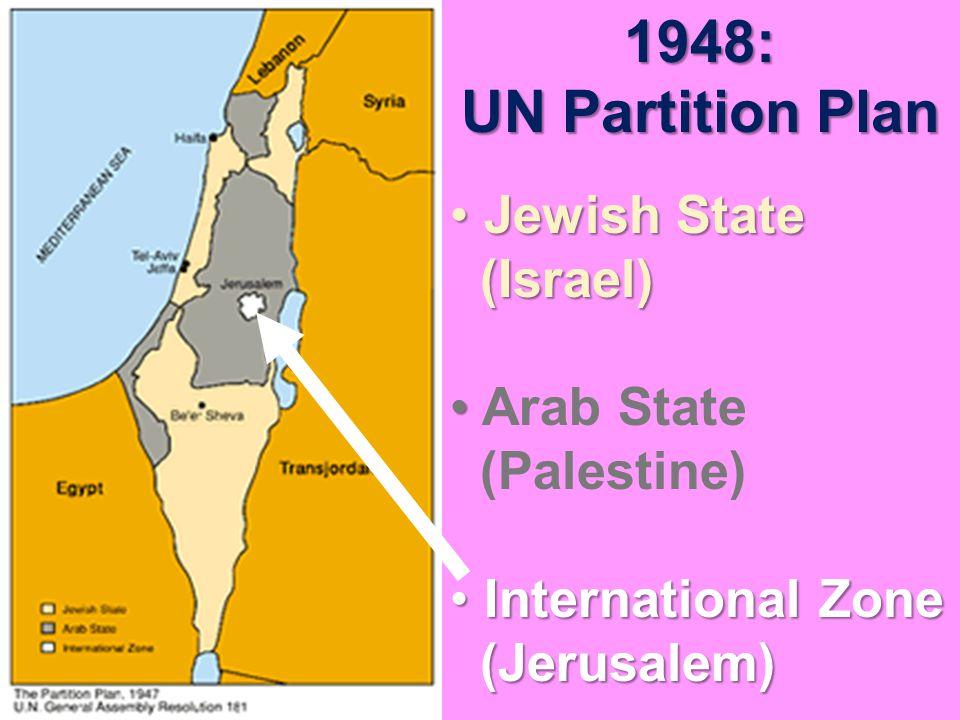 Jewish State Jewish State (Israel) (Israel) Arab State (Palestine) International Zone International Zone (Jerusalem) (Jerusalem)1948: UN Partition Plan