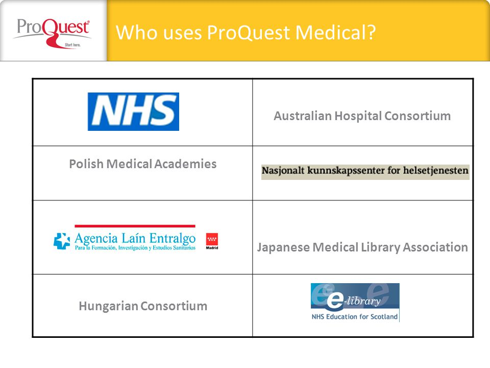 Who uses ProQuest Medical.