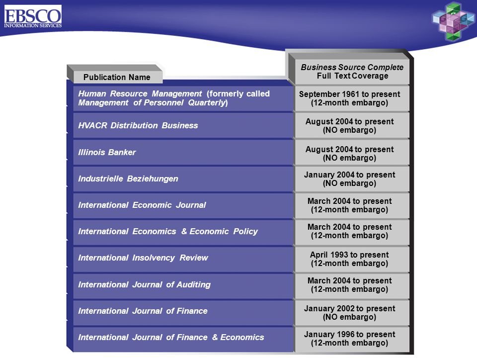 Publication Name Human Resource Management (formerly called Management of Personnel Quarterly) HVACR Distribution Business Illinois Banker Industrielle Beziehungen International Economic Journal International Economics & Economic Policy International Insolvency Review International Journal of Auditing International Journal of Finance International Journal of Finance & Economics Business Source Complete Full Text Coverage September 1961 to present (12-month embargo) August 2004 to present (NO embargo) August 2004 to present (NO embargo) January 2004 to present (NO embargo) March 2004 to present (12-month embargo) March 2004 to present (12-month embargo) April 1993 to present (12-month embargo) March 2004 to present (12-month embargo) January 2002 to present (NO embargo) January 1996 to present (12-month embargo)