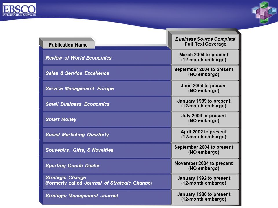 Publication Name Review of World Economics Sales & Service Excellence Service Management Europe Small Business Economics Smart Money Social Marketing Quarterly Souvenirs, Gifts, & Novelties Sporting Goods Dealer Strategic Change (formerly called Journal of Strategic Change) Strategic Management Journal Business Source Complete Full Text Coverage March 2004 to present (12-month embargo) September 2004 to present (NO embargo) June 2004 to present (NO embargo) January 1989 to present (12-month embargo) July 2003 to present (NO embargo) April 2002 to present (12-month embargo) September 2004 to present (NO embargo) November 2004 to present (NO embargo) January 1992 to present (12-month embargo) January 1980 to present (12-month embargo)
