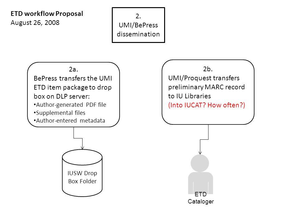 2. UMI/BePress dissemination 2a.