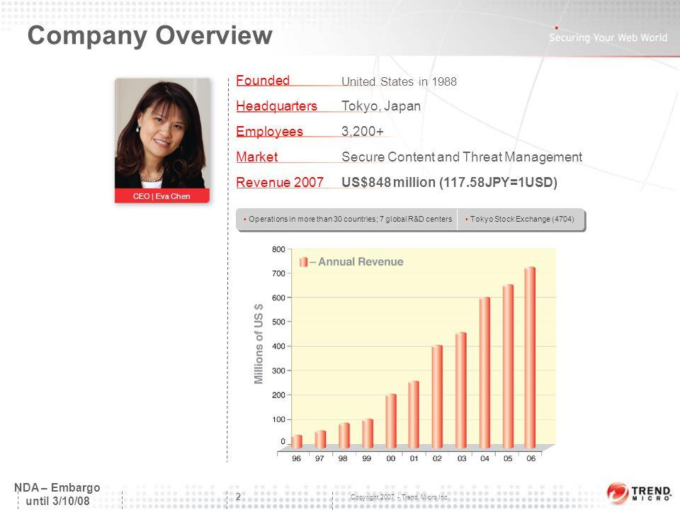 Copyright 2007 - Trend Micro Inc.