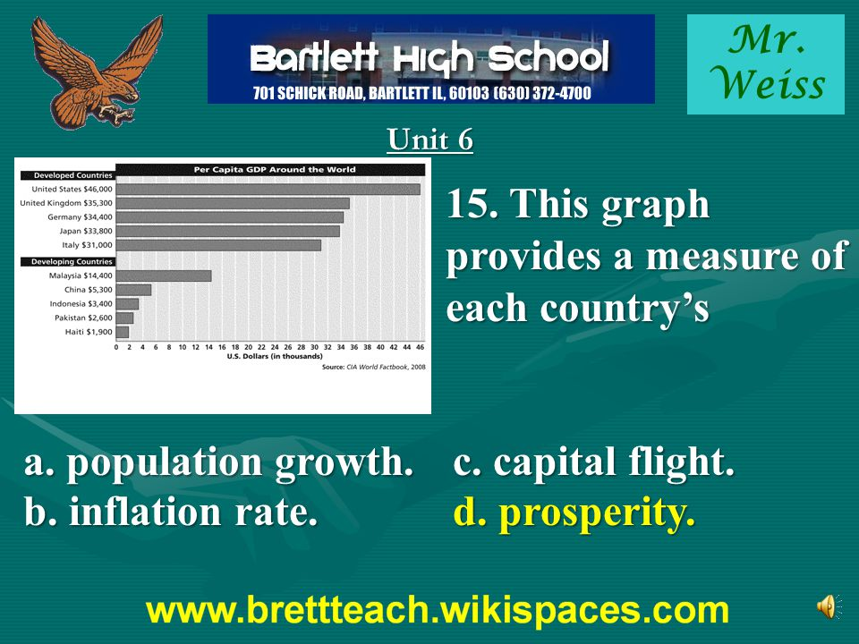 Mr. Weiss Unit 6 15. This graph provides a measure of each country's a. population growth.c. capital flight. b. inflation rate.d. prosperity.