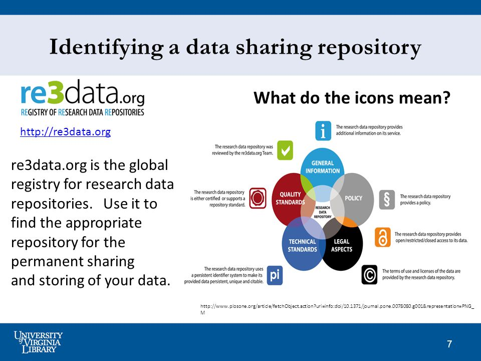8 Consider placing your data in the UVa Institutional Repository: Libra Data redundancy is important, so placing your data in two or more repositories or archives is a great idea.