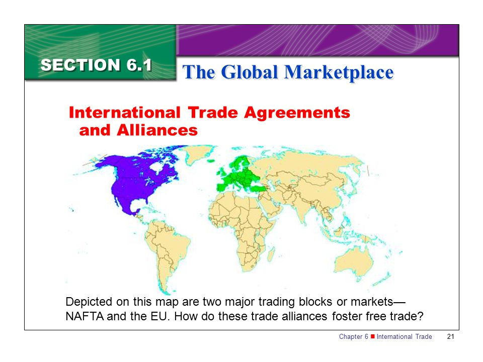 Chapter 6 International Trade 21 SECTION 6.1 The Global Marketplace Depicted on this map are two major trading blocks or markets— NAFTA and the EU. Ho