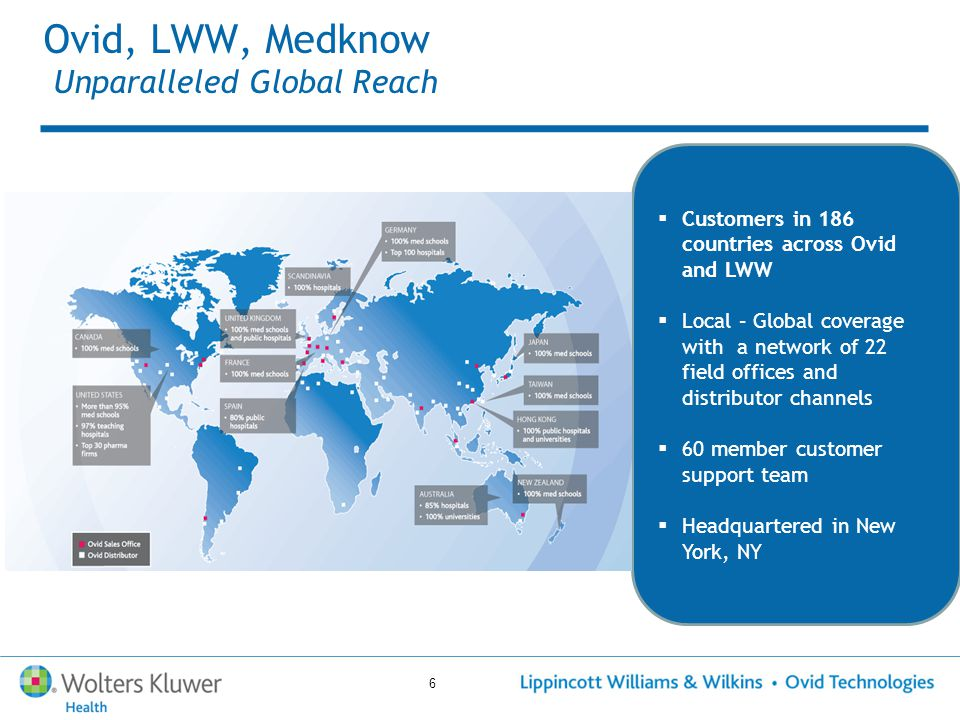 6 Ovid, LWW, Medknow Unparalleled Global Reach  Customers in 186 countries across Ovid and LWW  Local – Global coverage with a network of 22 field offices and distributor channels  60 member customer support team  Headquartered in New York, NY