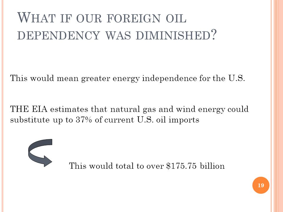W HAT IF OUR FOREIGN OIL DEPENDENCY WAS DIMINISHED ? This would mean greater energy independence for the U.S. THE EIA estimates that natural gas and w