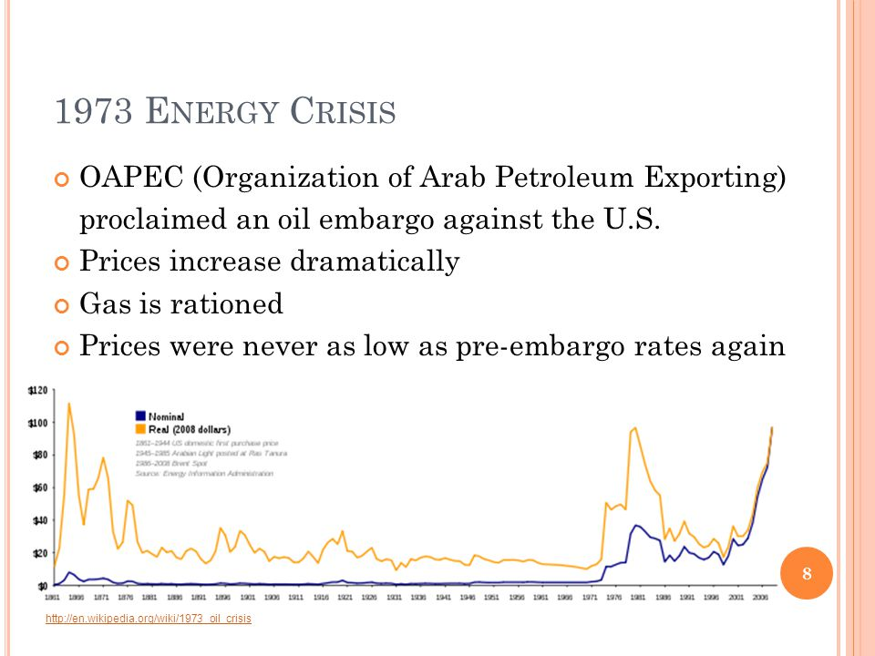 1973 E NERGY C RISIS OAPEC (Organization of Arab Petroleum Exporting) proclaimed an oil embargo against the U.S. Prices increase dramatically Gas is r