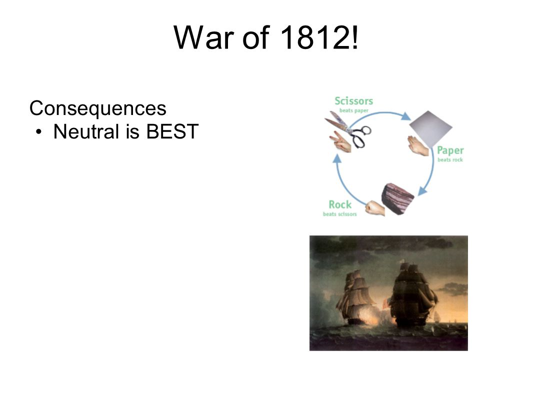 War of 1812! Consequences Neutral is BEST