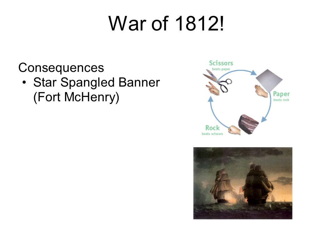 War of 1812! Consequences Star Spangled Banner (Fort McHenry)