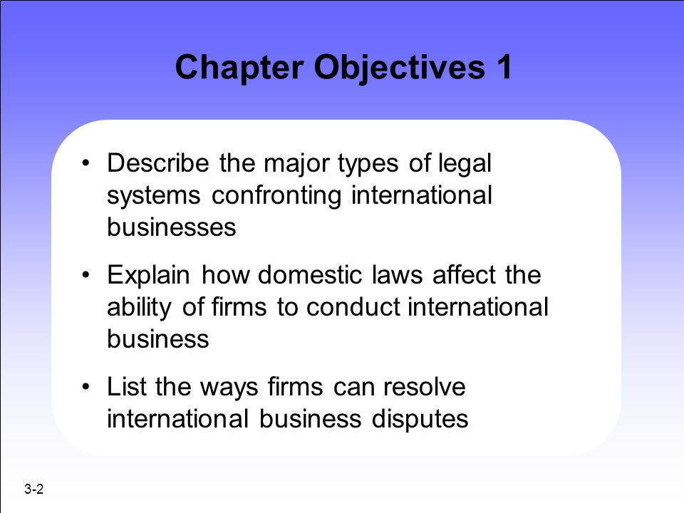 3-3 Chapter Objectives 2 Describe the impact of the host country's technological environment on international business Explain how firms can protect themselves from political risk