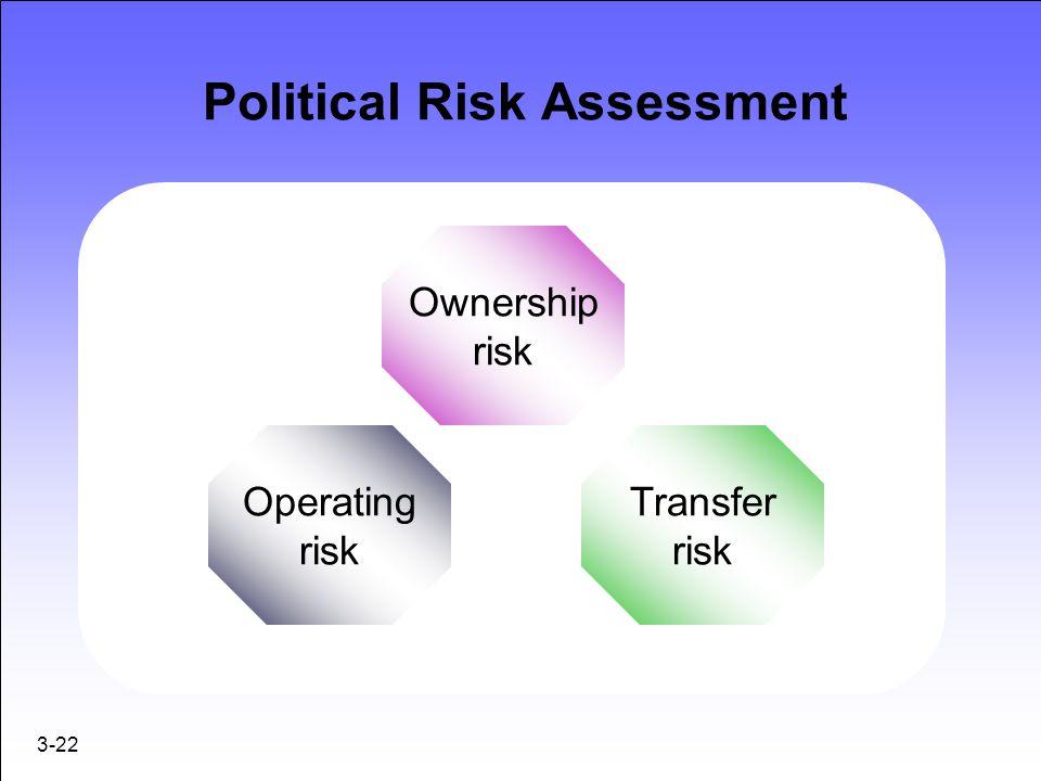 3-22 Political Risk Assessment Ownership risk Transfer risk Operating risk