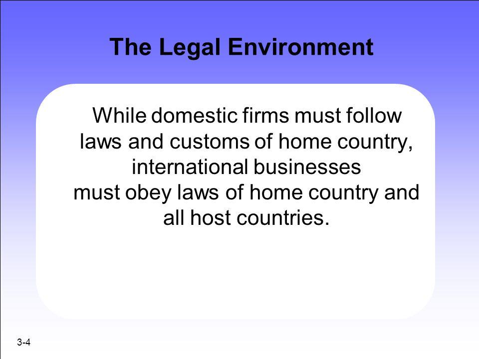 3-5 Legal Systems Common LawCivil Law Religious LawBureaucratic Law