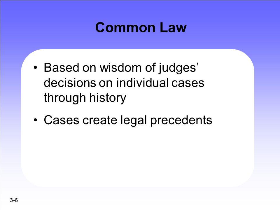 3-7 Countries Using Common Law United States Canada Australia India New Zealand Barbados Saint Kitts Nevis Malaysia
