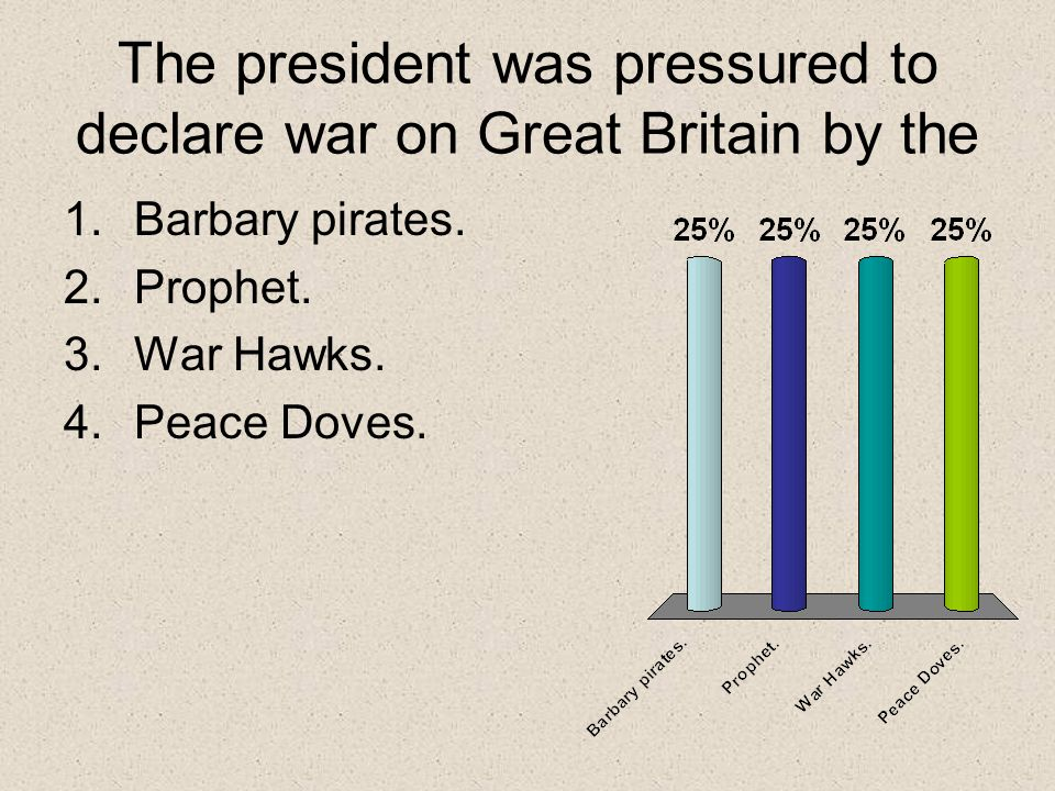 The president was pressured to declare war on Great Britain by the 1.Barbary pirates.