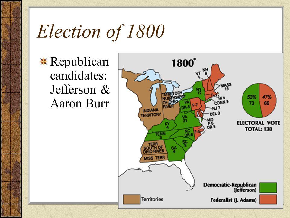 Election of 1800 Burr Republican candidates: Jefferson & Aaron Burr