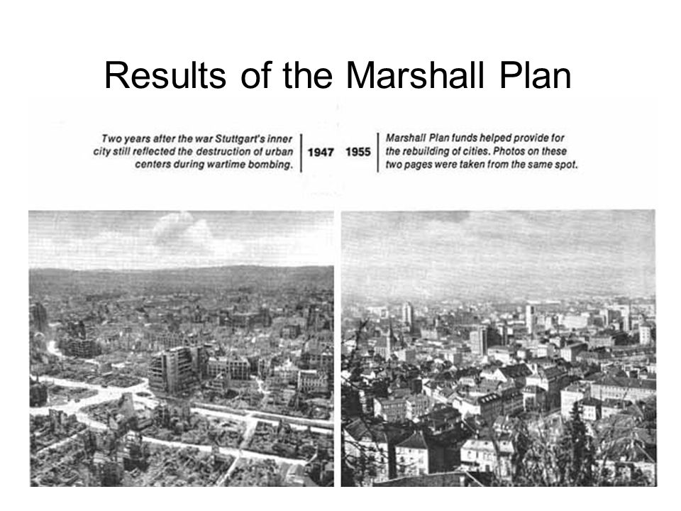Results of the Marshall Plan