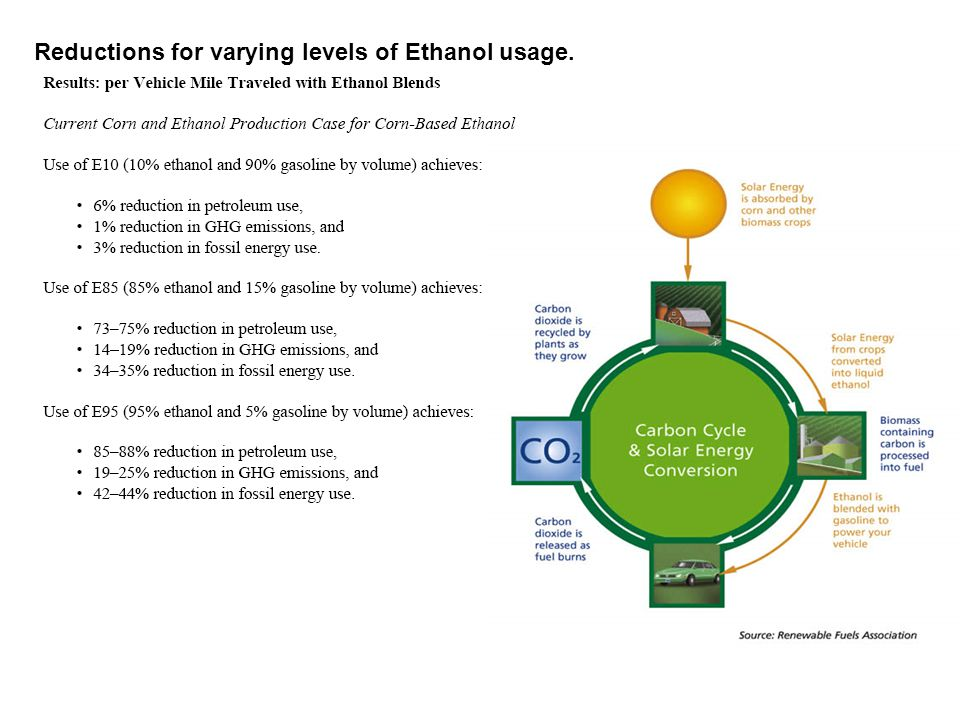 Reductions for varying levels of Ethanol usage.