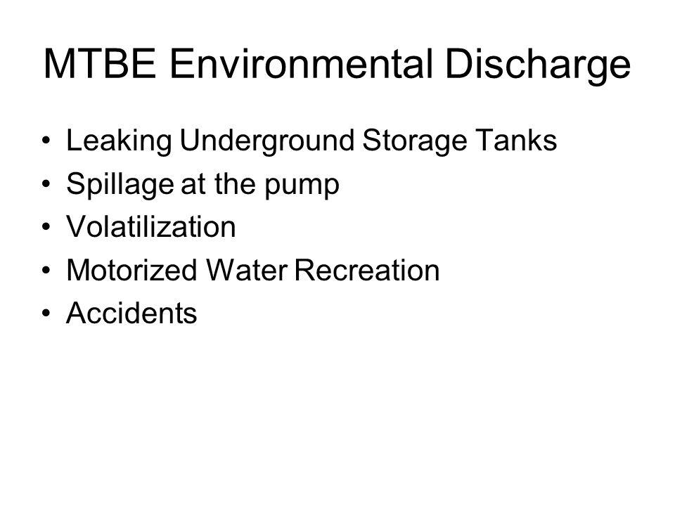 MTBE Environmental Discharge Leaking Underground Storage Tanks Spillage at the pump Volatilization Motorized Water Recreation Accidents