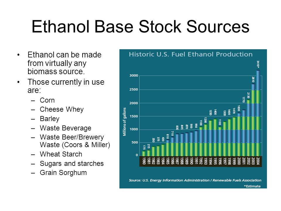 Ethanol Base Stock Sources Ethanol can be made from virtually any biomass source.