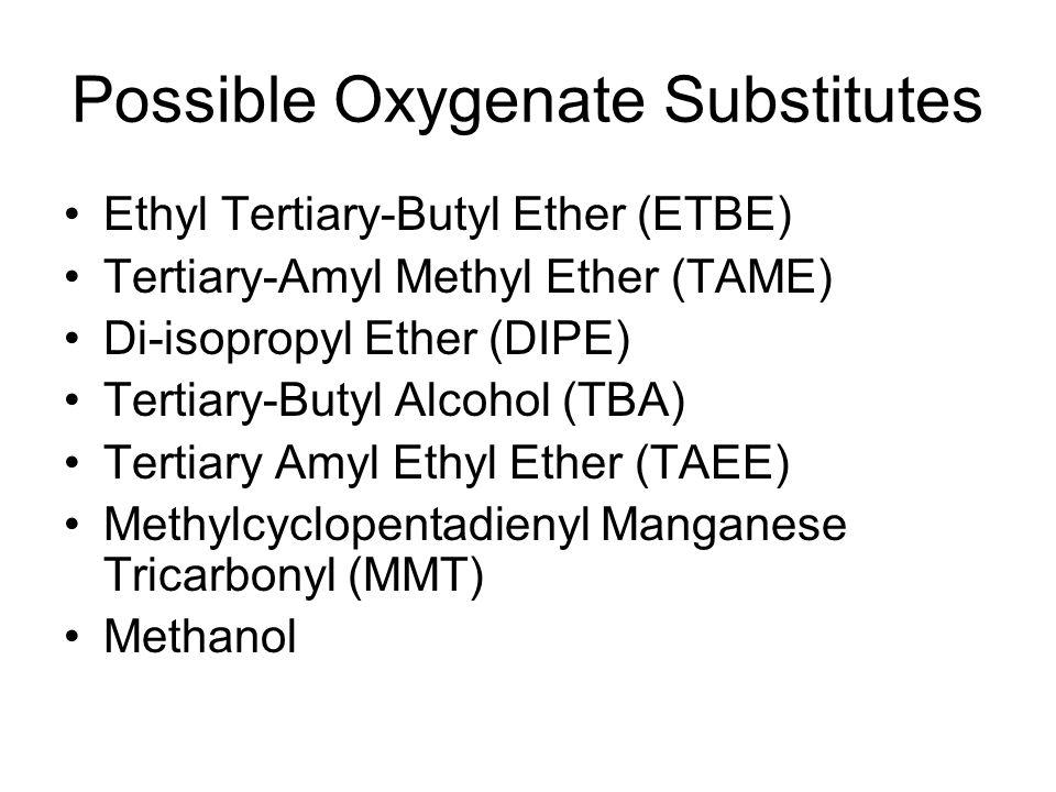 Possible Oxygenate Substitutes Ethyl Tertiary-Butyl Ether (ETBE) Tertiary-Amyl Methyl Ether (TAME) Di-isopropyl Ether (DIPE) Tertiary-Butyl Alcohol (TBA) Tertiary Amyl Ethyl Ether (TAEE) Methylcyclopentadienyl Manganese Tricarbonyl (MMT) Methanol
