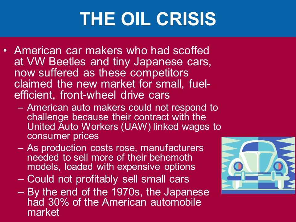 THE OIL CRISIS American car makers who had scoffed at VW Beetles and tiny Japanese cars, now suffered as these competitors claimed the new market for small, fuel- efficient, front-wheel drive cars –American auto makers could not respond to challenge because their contract with the United Auto Workers (UAW) linked wages to consumer prices –As production costs rose, manufacturers needed to sell more of their behemoth models, loaded with expensive options –Could not profitably sell small cars –By the end of the 1970s, the Japanese had 30% of the American automobile market