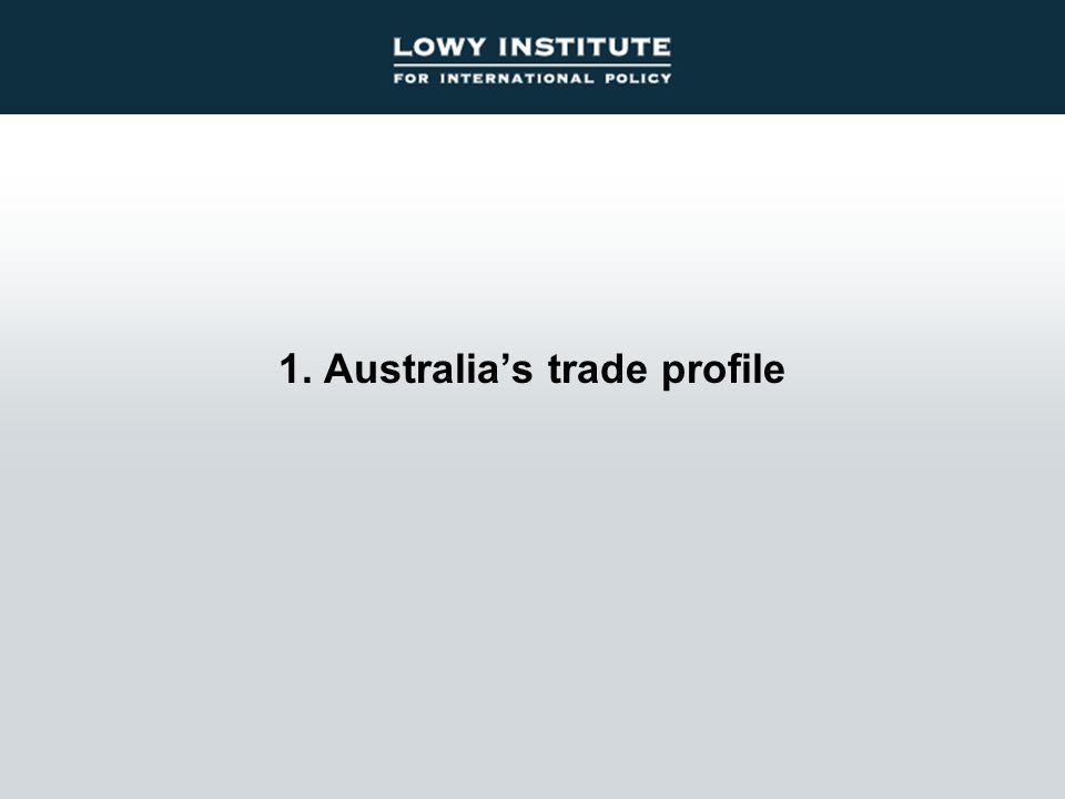 1. Australia's trade profile