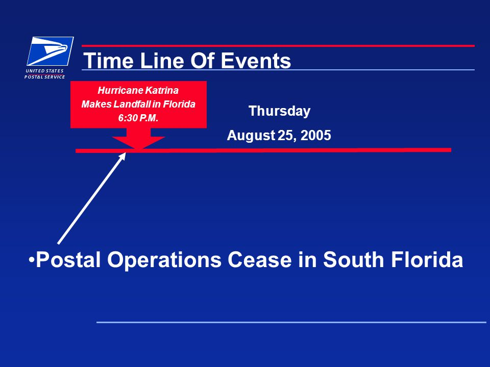 Hurricane Katrina Makes Landfall in Florida 6:30 P.M. Thursday August 25, 2005 Postal Operations Cease in South Florida Time Line Of Events