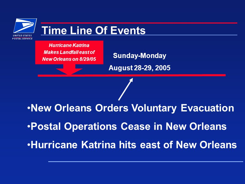 Hurricane Katrina Makes Landfall east of New Orleans on 8/29/05 New Orleans Orders Voluntary Evacuation Postal Operations Cease in New Orleans Hurrica