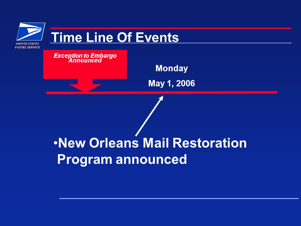 Exception to Embargo Announced New Orleans Mail Restoration Program announced Monday May 1, 2006 Time Line Of Events