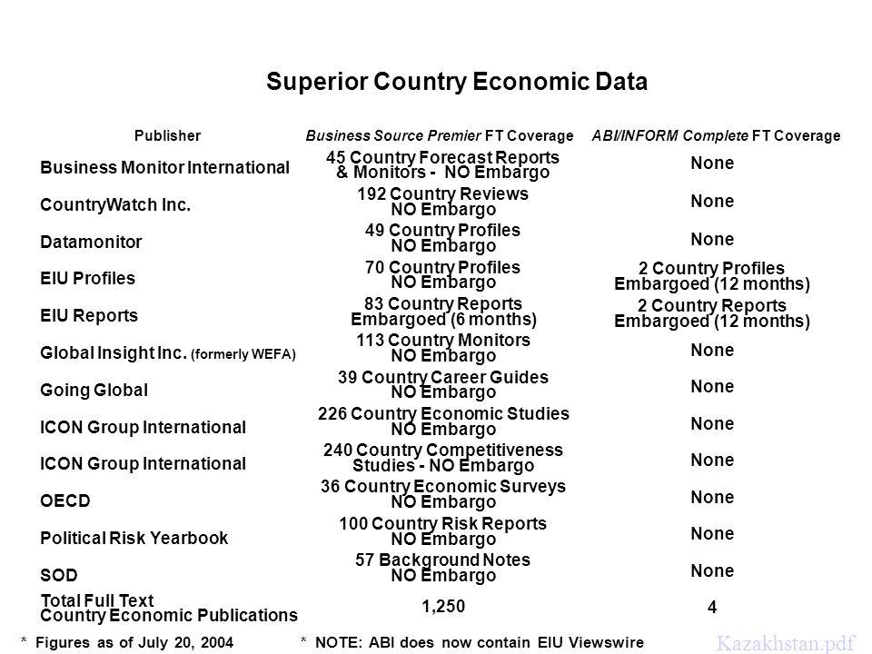 Kazakhstan.pdf Business Monitor International CountryWatch Inc.
