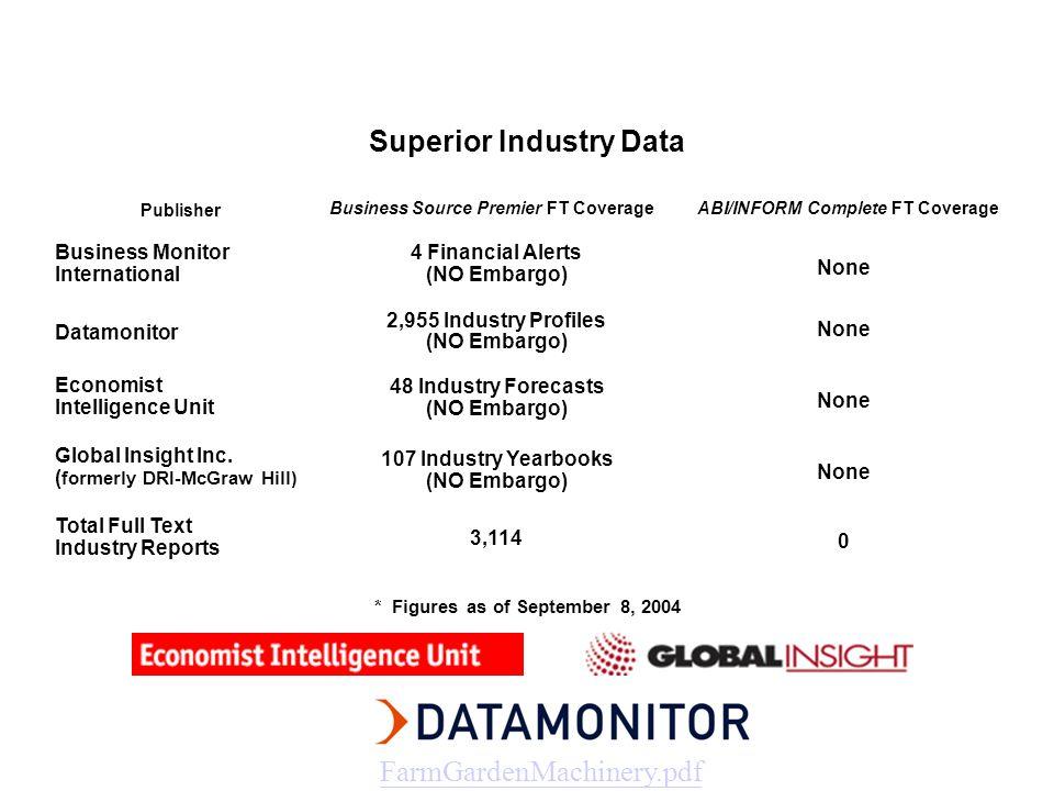 Business Monitor International Datamonitor Economist Intelligence Unit Global Insight Inc.