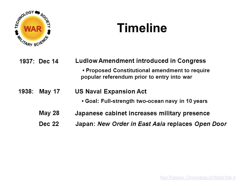 Timeline 1937: Dec 14 Ludlow Amendment introduced in Congress Ken Polsson: Chronology of World War II 1938: May 17US Naval Expansion Act Proposed Constitutional amendment to require popular referendum prior to entry into war Japanese cabinet increases military presence Goal: Full-strength two-ocean navy in 10 years May 28 Dec 22 Japan: New Order in East Asia replaces Open Door