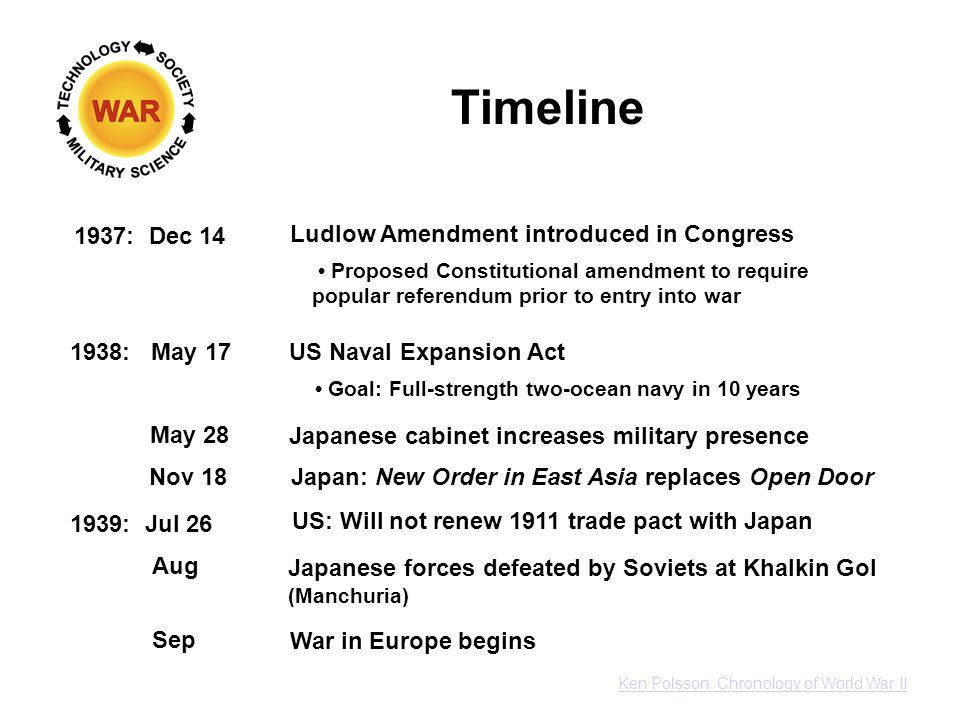 Timeline 1937: Dec 14 Ludlow Amendment introduced in Congress Ken Polsson: Chronology of World War II 1938: May 17US Naval Expansion Act Proposed Constitutional amendment to require popular referendum prior to entry into war Japanese cabinet increases military presence Goal: Full-strength two-ocean navy in 10 years May 28 Sep Nov 18 Aug Japan: New Order in East Asia replaces Open Door 1939: Jul 26 US: Will not renew 1911 trade pact with Japan Japanese forces defeated by Soviets at Khalkin Gol (Manchuria) War in Europe begins