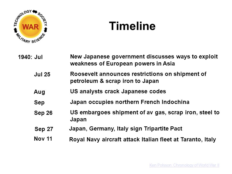 Timeline 1940: Jul Jul 25 Aug Sep Sep 26 New Japanese government discusses ways to exploit weakness of European powers in Asia Roosevelt announces restrictions on shipment of petroleum & scrap iron to Japan US analysts crack Japanese codes Japan occupies northern French Indochina US embargoes shipment of av gas, scrap iron, steel to Japan Ken Polsson: Chronology of World War II Sep 27 Nov 11 Japan, Germany, Italy sign Tripartite Pact Royal Navy aircraft attack Italian fleet at Taranto, Italy