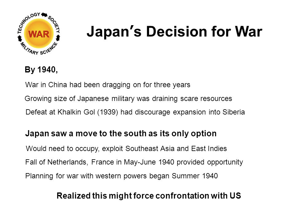 Japan's Decision for War Japan saw a move to the south as its only option Realized this might force confrontation with US Would need to occupy, exploit Southeast Asia and East Indies By 1940, War in China had been dragging on for three years Growing size of Japanese military was draining scare resources Defeat at Khalkin Gol (1939) had discourage expansion into Siberia Planning for war with western powers began Summer 1940 Fall of Netherlands, France in May-June 1940 provided opportunity