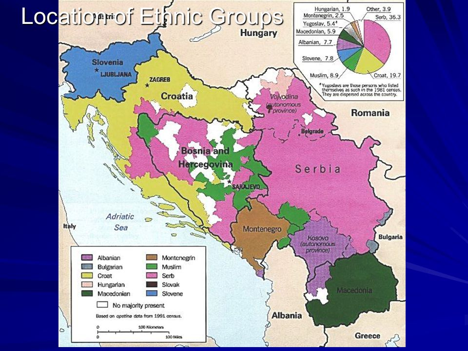 Location of Ethnic Groups
