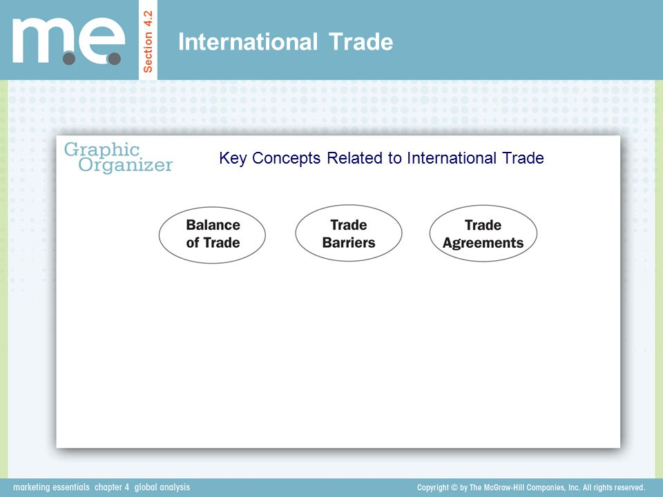 International Trade Key Concepts Related to International Trade Section 4.1