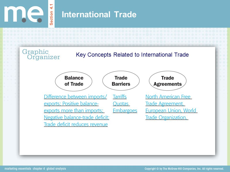 International Trade Government Involvement in International Trade Section 4.1 Trade Agreements and Alliances World Trade Organization (WTO) North American Free Trade Agreement (NAFTA) European Union (EU) World Trade Organization (WTO) A global coalition of nations that makes the rules governing international trade.