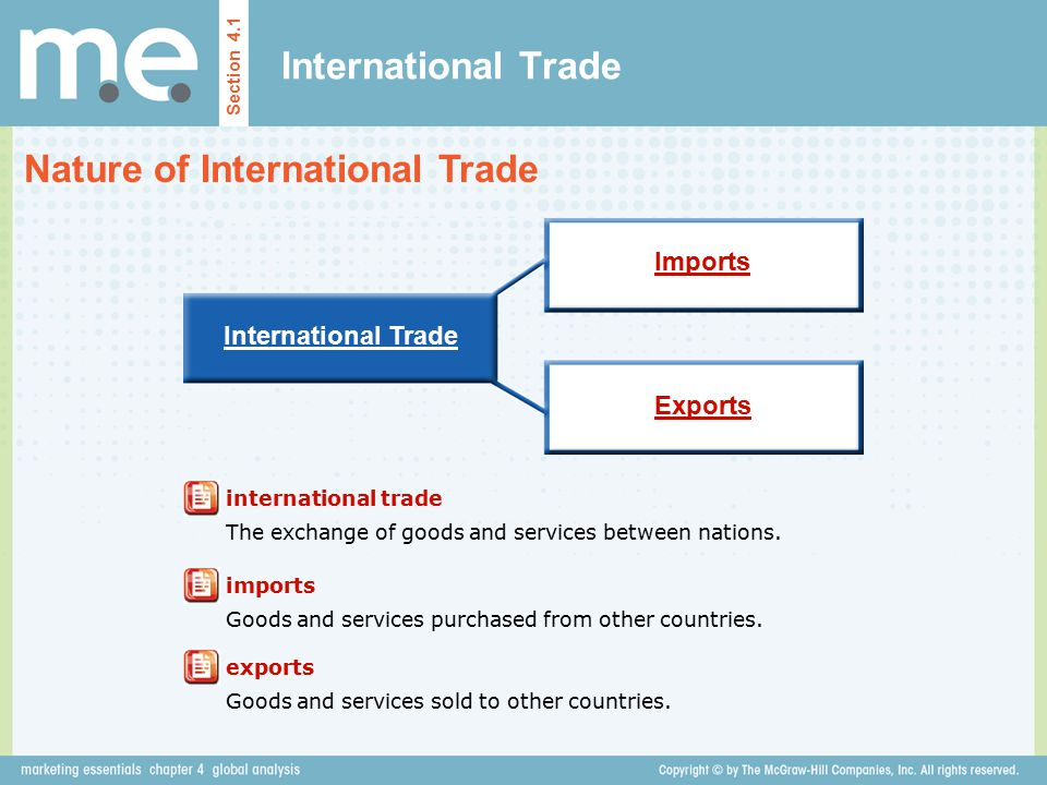 International Trade Nature of International Trade Section 4.1 The principle of economic interdependence is fundamental to marketing in a global environment.