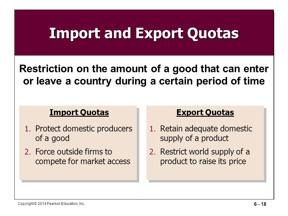 How a Tariff-Quota Works 6 - 19 Copyright © 2014 Pearson Education, Inc.