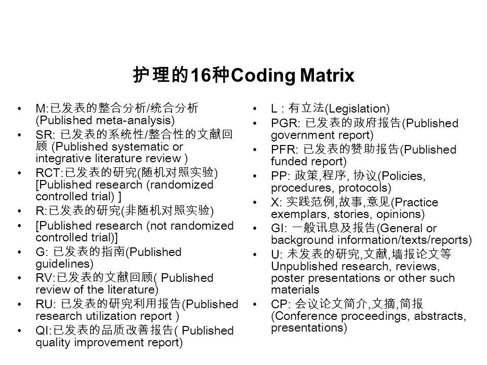 护理的 16 种 Coding Matrix M: 已发表的整合分析 / 统合分析 (Published meta-analysis) SR: 已发表的系统性 / 整合性的文献回 顾 (Published systematic or integrative literature review ) RCT: 已发表的研究 ( 随机对照实验 ) [Published research (randomized controlled trial) ] R: 已发表的研究 ( 非随机对照实验 ) [Published research (not randomized controlled trial)] G: 已发表的指南 (Published guidelines) RV: 已发表的文献回顾 ( Published review of the literature) RU: 已发表的研究利用报告 (Published research utilization report ) QI: 已发表的品质改善报告 ( Published quality improvement report) L : 有立法 (Legislation) PGR: 已发表的政府报告 (Published government report) PFR: 已发表的赞助报告 (Published funded report) PP: 政策, 程序, 协议 (Policies, procedures, protocols) X: 实践范例, 故事, 意见 (Practice exemplars, stories, opinions) GI: 一般讯息及报告 (General or background information/texts/reports) U: 未发表的研究, 文献, 墙报论文等 Unpublished research, reviews, poster presentations or other such materials CP: 会议论文简介, 文摘, 简报 (Conference proceedings, abstracts, presentations)
